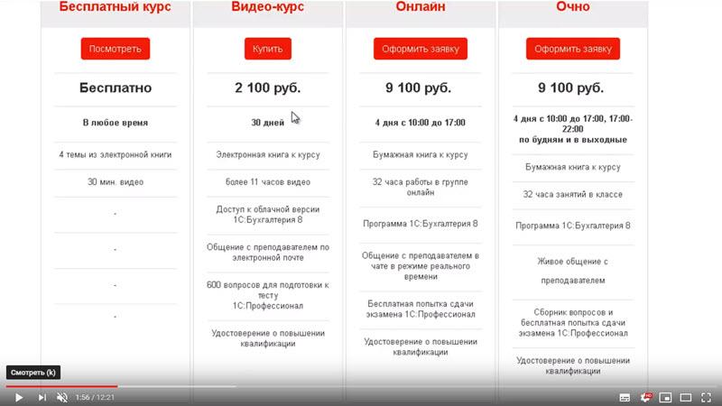 Вся информация по подготовке к сертификации по 1 С Бухгалтерия 8.